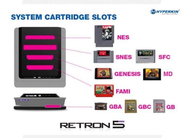 Hyperkin 之前推出的 Retron 5 同樣支援遊戲盒帶