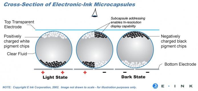 e-ink 原理