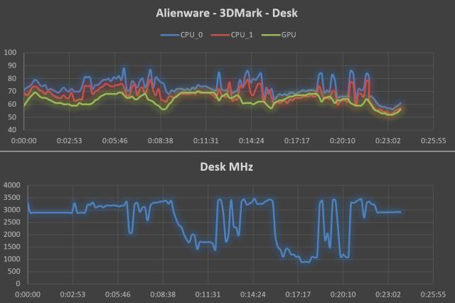 alienware3dmarkdesk-640x640