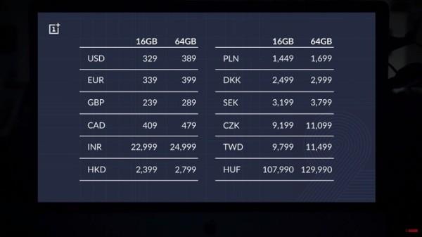 各個地區 OnePlus 2 的價格,香港比起美國等地更加便宜