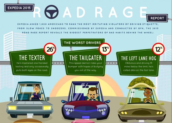 infographic_roadrage-1-[size_1230x2500]