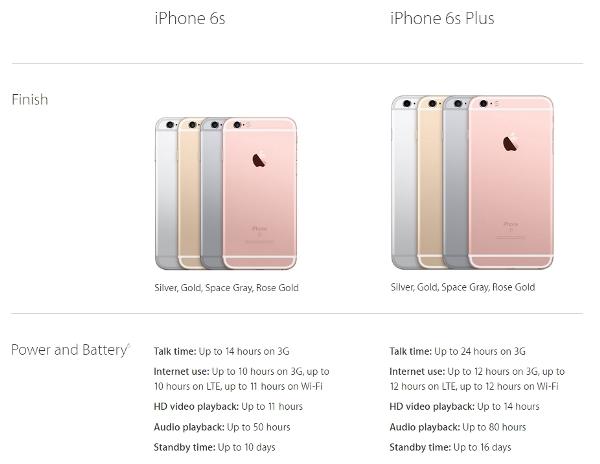 Apple 暫時仍未公開兩款新 iPhone 的實際電量,只提到各種功能的使用時間
