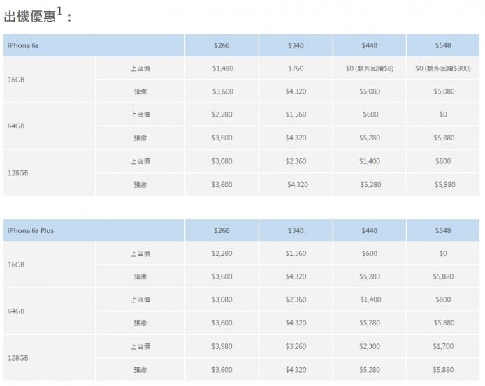 2015-09-13 13_53_31-iPhone - 特色功能