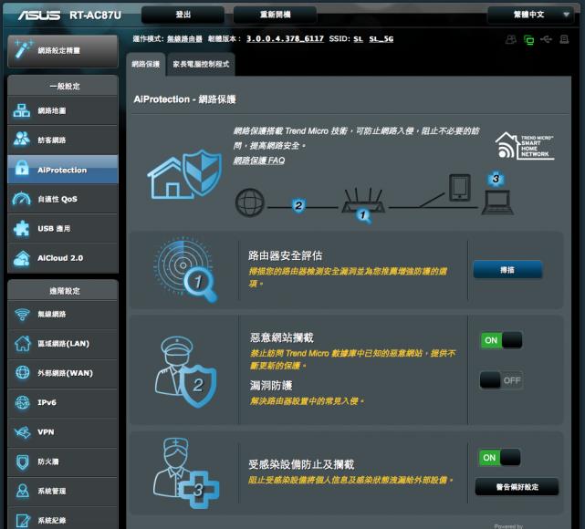 有Router廠商同防毒軟件公司合作,提供AiProtection防護功能,防入侵、防毒、防惡意網站瓣瓣掂!