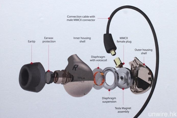 T8iE 為全球首款 Tesla 入耳式耳機。