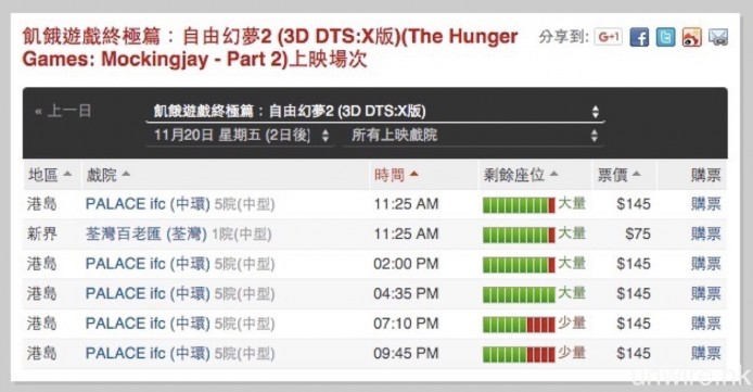 ▲《飢餓遊戲終極篇:自由幻夢 2》,則是香港首次上映 DTS:X 版本的電影。