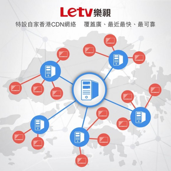 Letv 在全球設定多達 600 個 CDN 節點,確保所有用戶在串流觀賞節目時能夠更加穩定流暢。