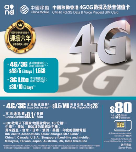 首 1,111 張4G/3G數據及話音儲值卡只售 HK$11,買唔到都唔駛愁,第 1,112 張起亦僅需 HK$41,不過記住只限 11 月 11 日。