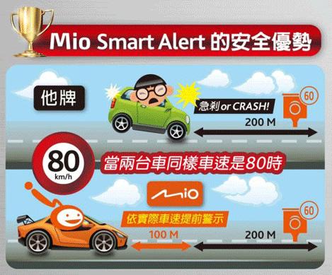 MiVue618_Overview_SmartAlert_tw