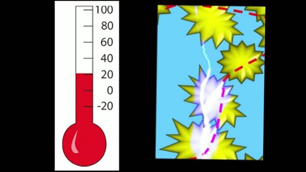 正常情況下鎳粒子的排列可讓電流通過