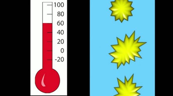 電池過熱時鎳粒子便會分開,如此電池便會停止運作
