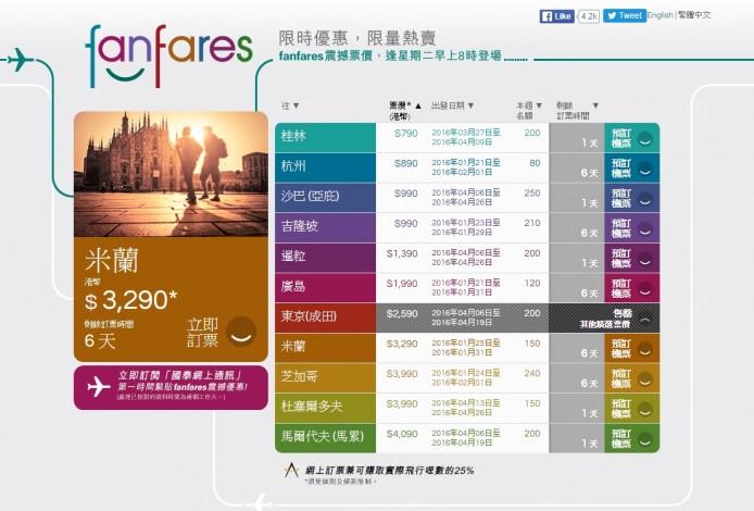 2016-01-19 13_56_55-港龍航空 fanfares