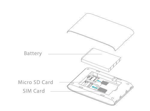 Battery_SIM_MicroSD