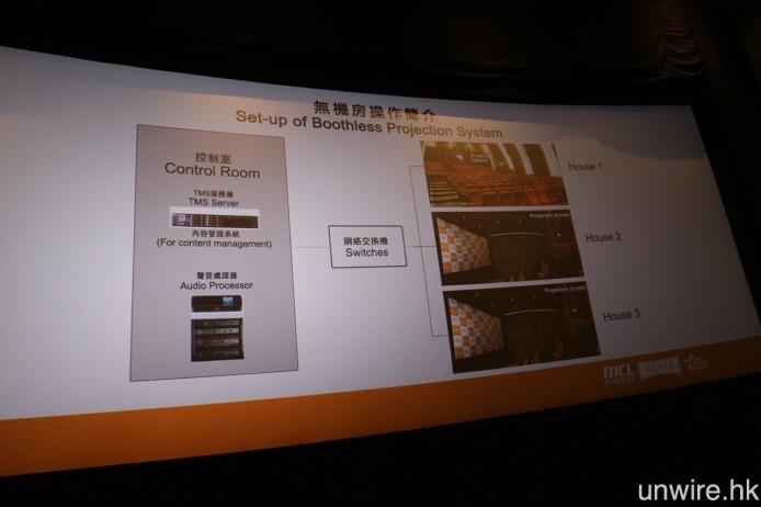 MCL 海怡的「無機房」設計概念圖。