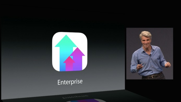 apple-wwdc-2014-ios-enterprise