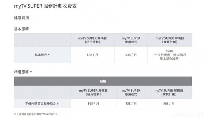 myTV Super 的收費詳情。