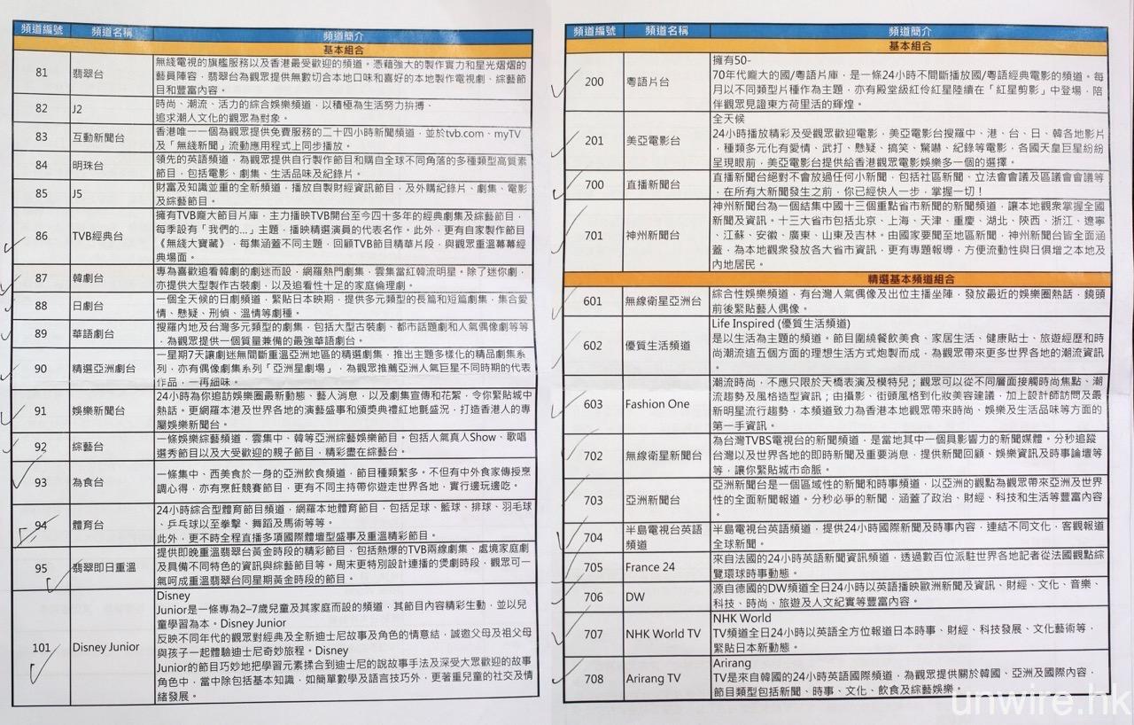 香港寬頻之「光纖寬頻 + myTV SUPER」組合服務,將會提供圖中合共 30 條頻道,以及外購節目點播服務。