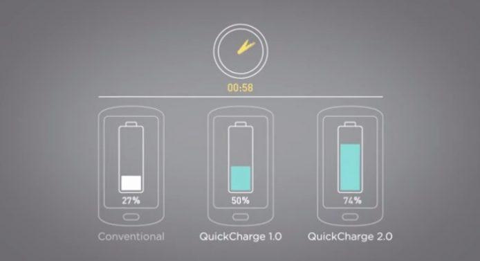 qualcomm-quick-charge-comparison
