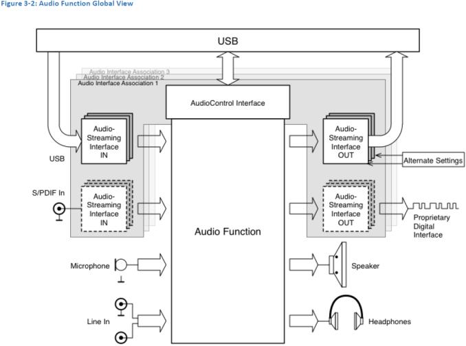 usb-c-audio_575px