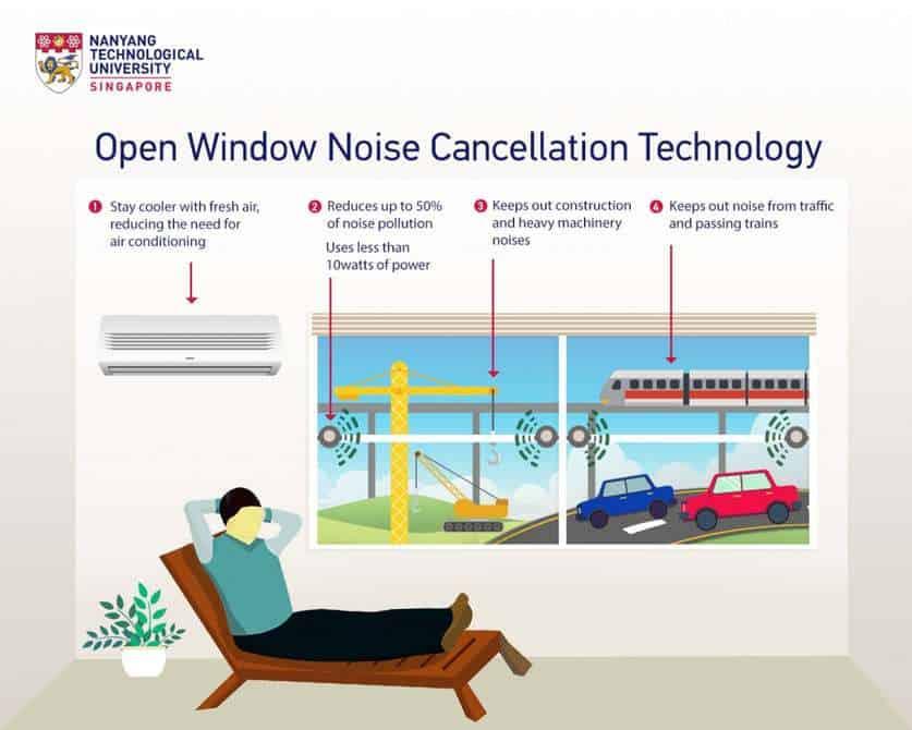 新加坡科學家研發家用主動降噪裝置
