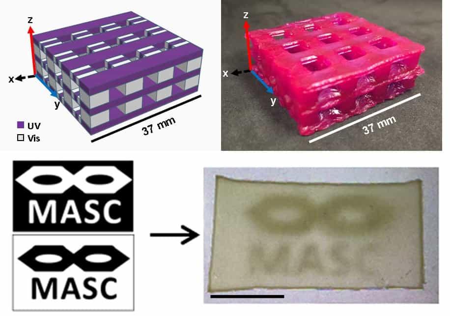 光学调节立体打印技术登场,能制作可变物料产品