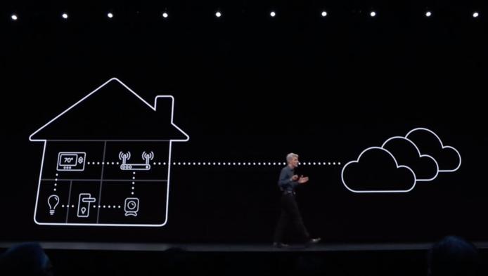 【WWDC 2019】iOS 13 新功能 HomeKit Secure Video  云端闭路电视