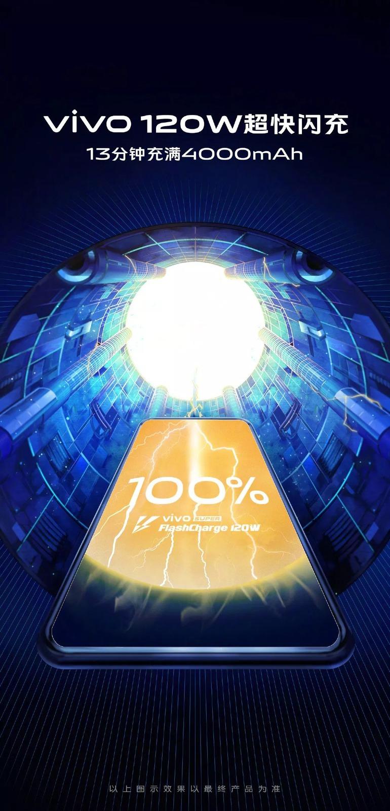 vivo 120W 闪充技术下周发布 4,000mAh 电池 13 分钟充满