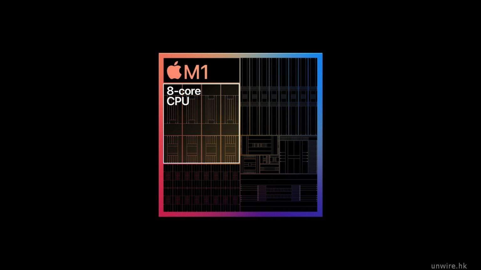 【懶人包】iPad Pro 2021 M1版 mini-LED 價錢 詳細規格 新功能 香港開賣 - 香港 ...